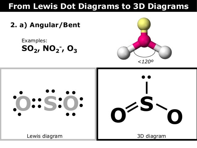 lewis diagram hf lewis diagram clo31 08 lewis dot diagrams to 3 d diagrams #2