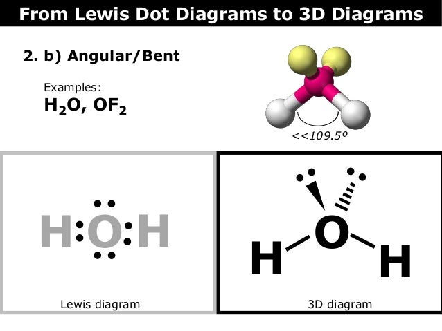 08 lewis dot diagrams to 3 d diagrams