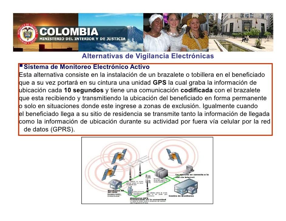 Alternativas de Vigilancia Electrónicas   Sistema de Monitoreo Electrónico Activo Esta alternativa consiste en la instalac...