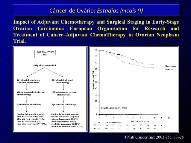 Câncer de Ovário: Estadios Inicais (I)Impact of Adjuvant Chemotherapy and Surgical Staging in Early-StageOvarian Carcinoma...
