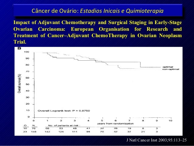 Câncer de Ovário: Estadios Inicais e QuimioterapiaImpact of Adjuvant Chemotherapy and Surgical Staging in Early-StageOvari...