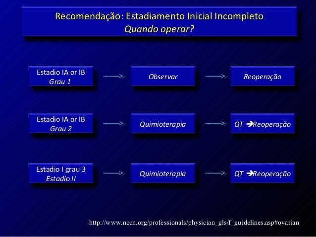 Recomendação: Estadiamento Inicial Incompleto                   Quando operar?Estadio IA or IB                            ...