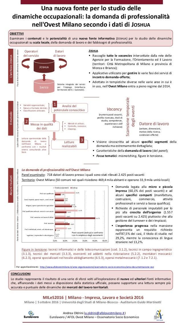 Una nuova fonte per lo studio delle dinamiche occupazionali: la domanda di professionalità nell'Ovest Milano secondo i dat...