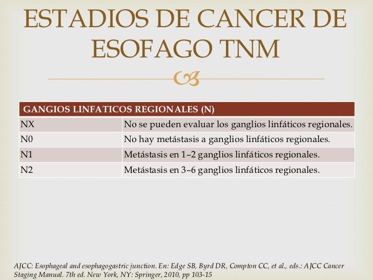 Tratamiento de c ncer de es fago - Tratamiento para carcoma ...