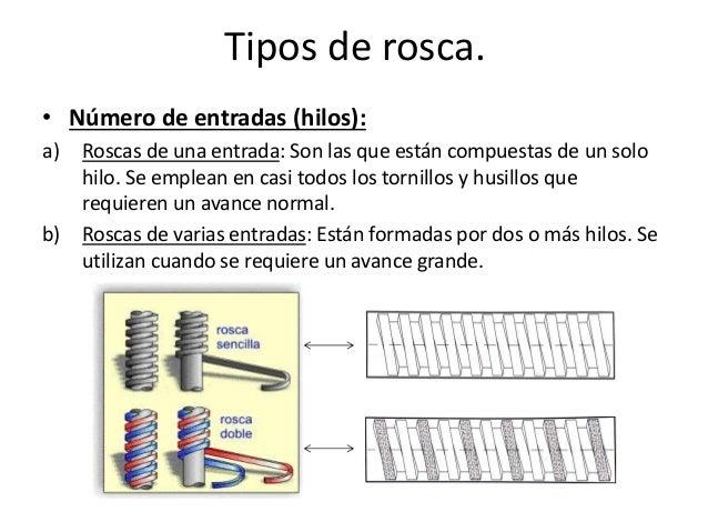 08 uniones atornilladas sm1314 grupoa - Tipos de cuerdas ...