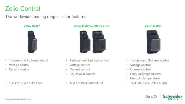 zelio control electronic relay briefing