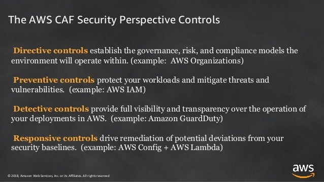 AWS Security Week: Intro To Threat Detection & Remediation