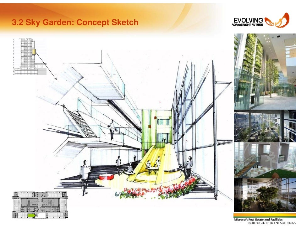 3.2 Sky Garden: Concept Sketch ...