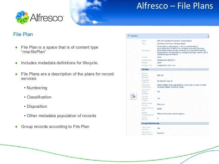 Alfresco Records Management