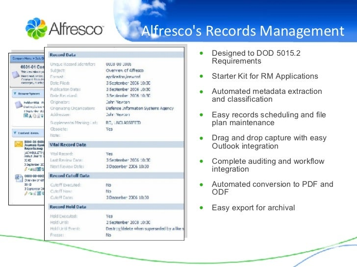 Alfresco 3 Records Management Pdf