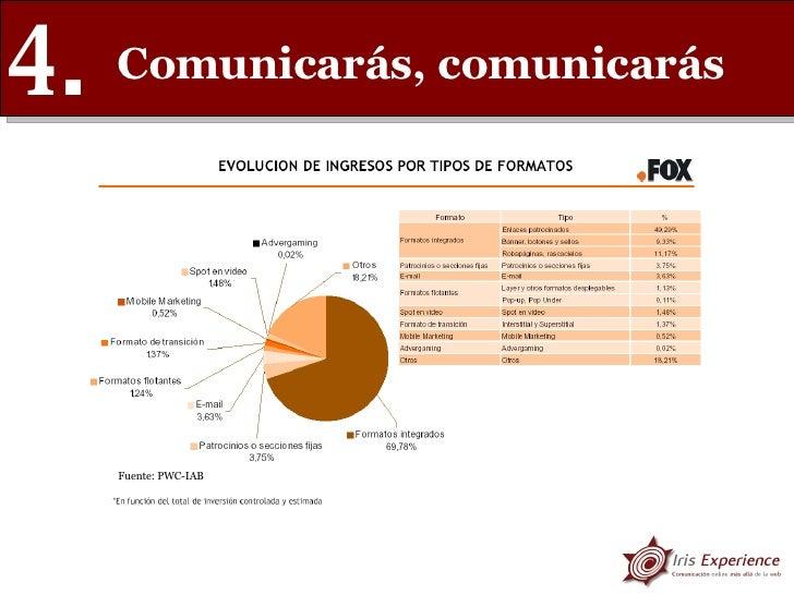 Comunicarás, comunicarás  4. Fuente: PWC-IAB