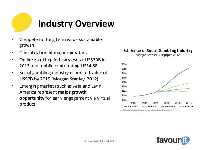 Us gambling industry analysis addiction to sports gambling