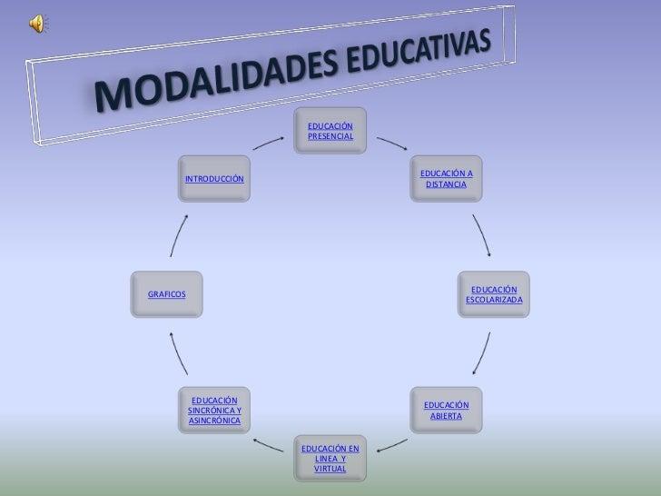 EDUCACIÓN                           PRESENCIAL                                         EDUCACIÓN A       INTRODUCCIÓN     ...