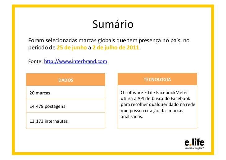 As marcas de automóveis mais comentadas no Facebook. Slide 2