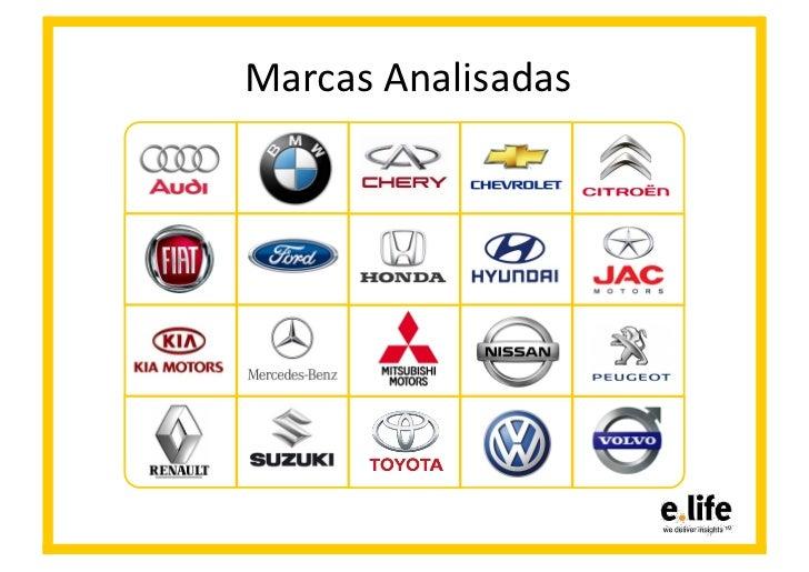 As marcas de automóveis mais comentadas no Facebook. Slide 3