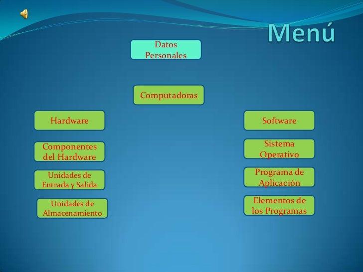 Datos                    Personales                   Computadoras  Hardware                          SoftwareComponentes ...