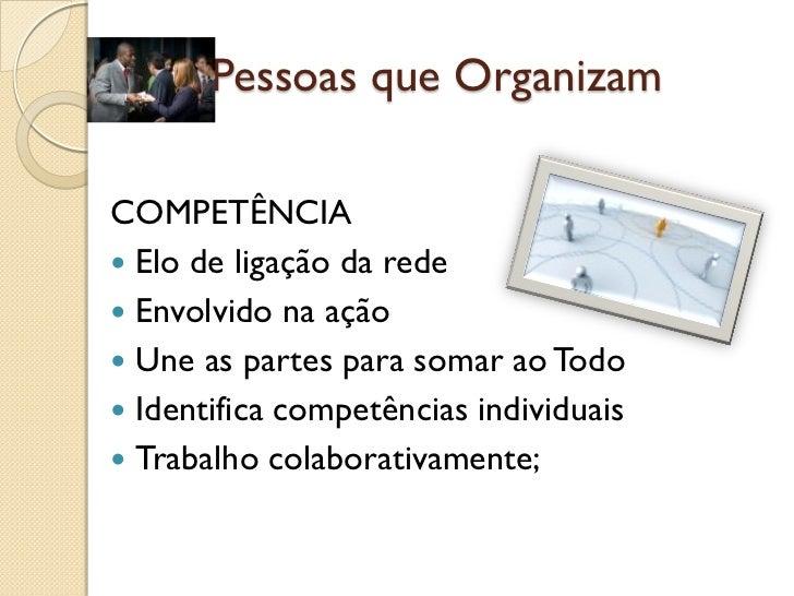 (2b)Pessoas que OrganizamCOMPETÊNCIA Elo de ligação da rede Envolvido na ação Une as partes para somar ao Todo Identif...