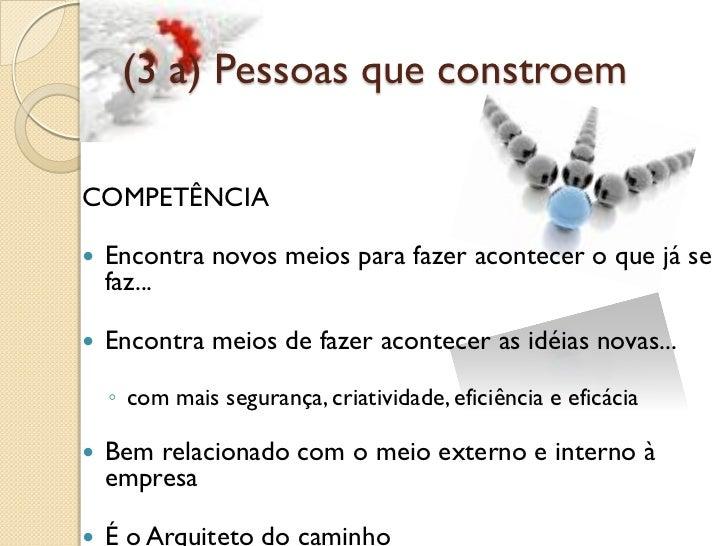 (3 a) Pessoas que constroemCOMPETÊNCIA   Encontra novos meios para fazer acontecer o que já se    faz...   Encontra meio...