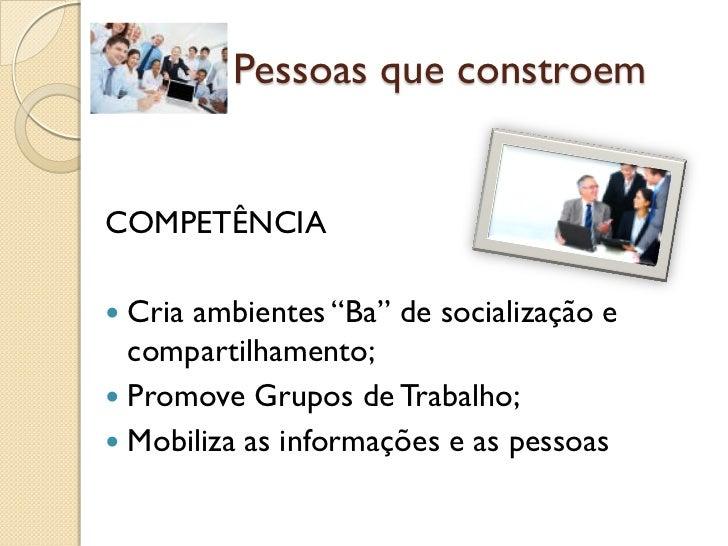 """(3b) Pessoas que constroemCOMPETÊNCIA Cria ambientes """"Ba"""" de socialização e  compartilhamento; Promove Grupos de Trabalh..."""