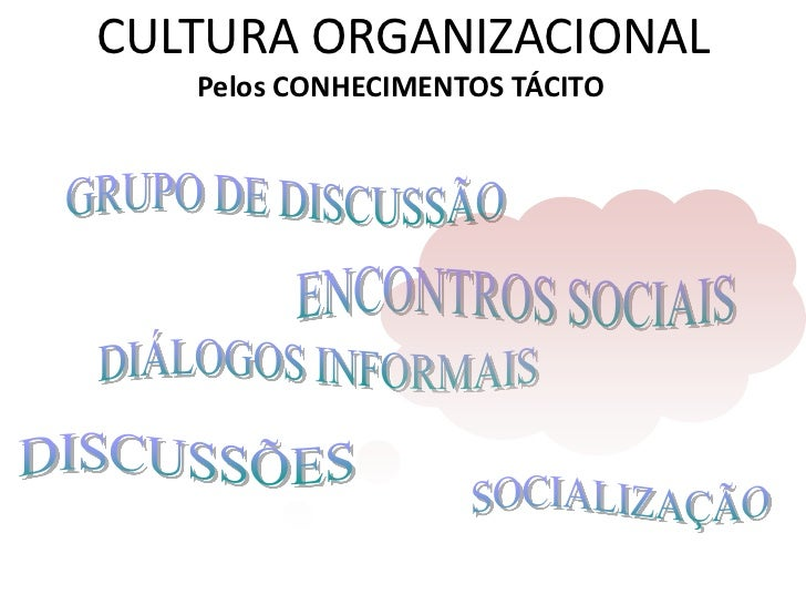 CULTURA ORGANIZACIONAL   Pelos CONHECIMENTOS TÁCITO