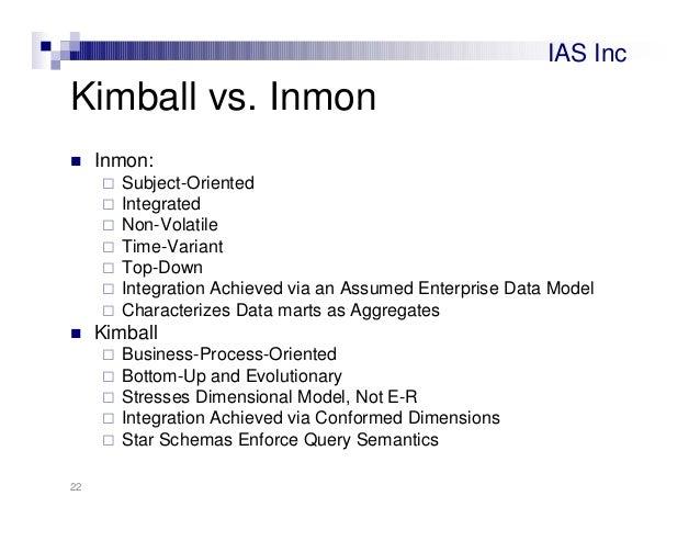 080827 Abramson Inmon Vs Kimball