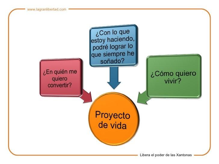 www.lagranlibertad.com Libera el poder de las Xantonas