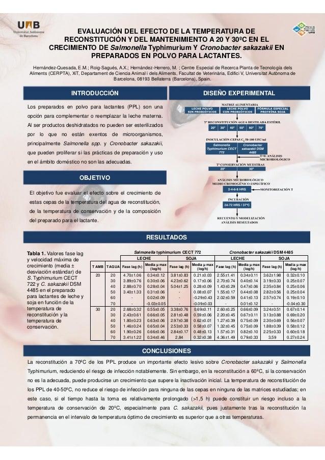 Los preparados en polvo para lactantes (PPL) son una opción para complementar o reemplazar la leche materna. Al ser produc...