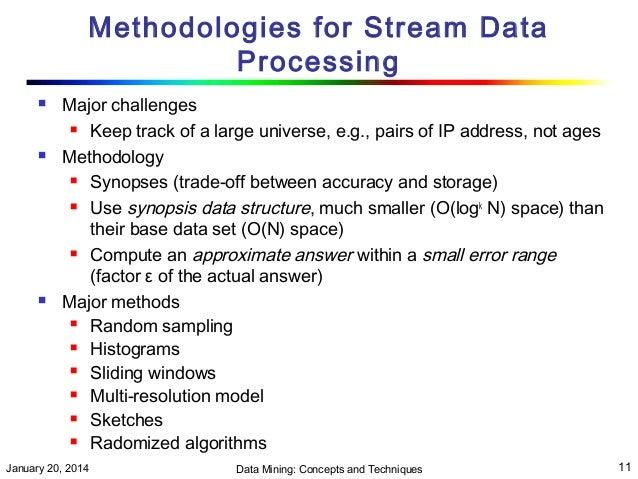 data mining chapter 11 homework