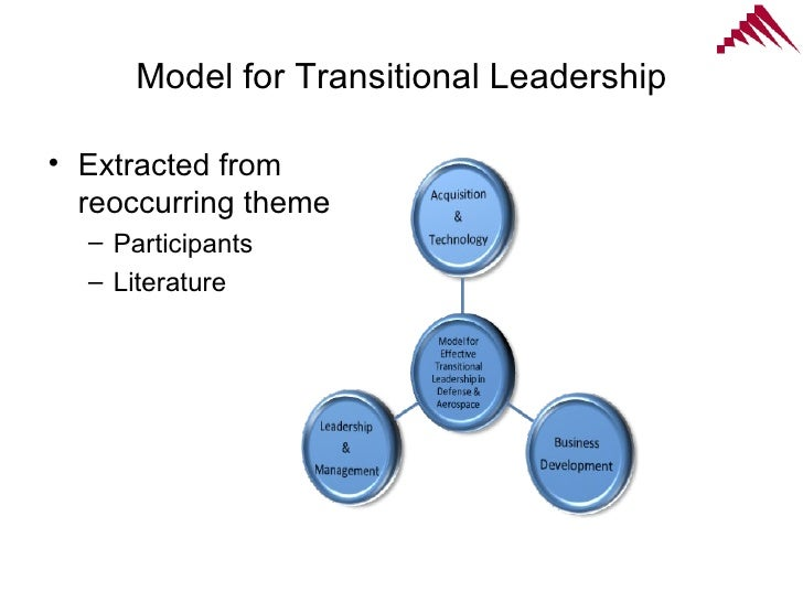 Doctoral dissertation assistance in educational leadership