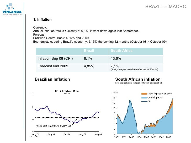 BRAZIL  – MACRO 1. Inflation Currently :  Annual inflation rate is currently at 6,1%; it went down again last September. F...
