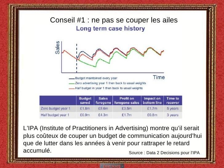 L'IPA (Institute of Practitioners in Advertising) montre qu'il serait plus coûteux de couper un budget de communication au...