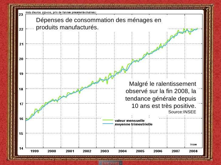 Dépenses de consommation des ménages en produits manufacturés. Malgré le ralentissement observé sur la fin 2008, la tendan...