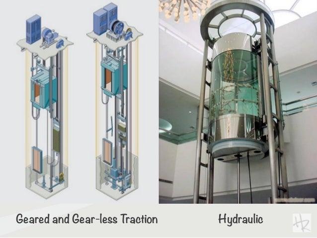 Lifts And Escalators Schindler