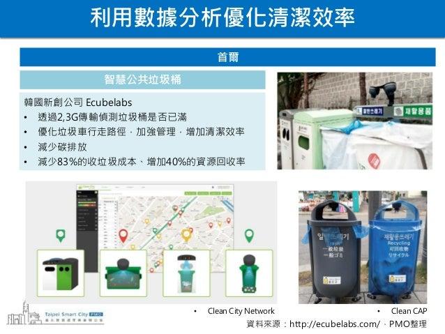 東京 環境資訊之監測與開放 • 每日監測104口井之地下水位與地勢高度 • 依資訊決定何處禁抽地下水,並將相關圖資公 布於網路 應用 空氣汙染監測應用 地層下陷監測 • 82個地點24小時監測,並於網站提供每小時最 新汙染圖資。 • 有效減少揮...