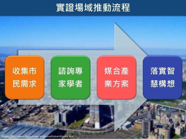 以物聯網打造智慧城市研討會簡報