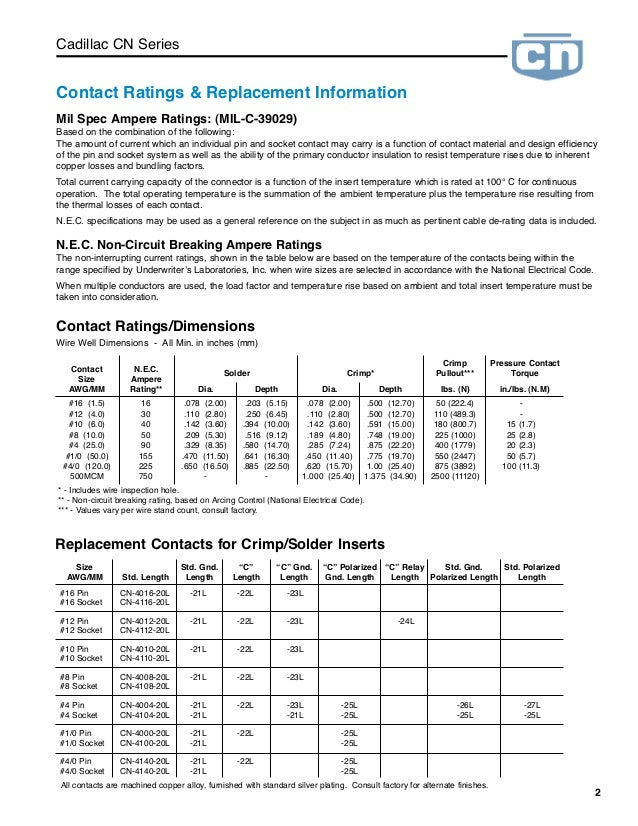Service Entrance Wire Size Calculator - Wiring Diagram Image ...