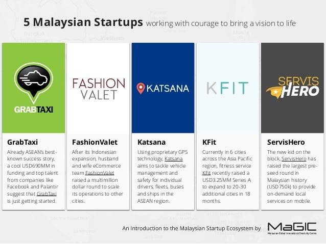 Government Initiatives & Policy Milestones 2001 Founding of MAVCAP Malaysia's largest venture capital firm, created by the ...