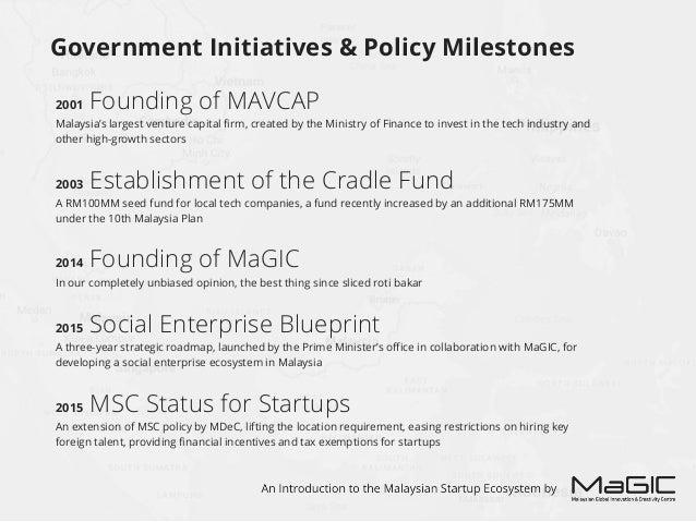 Funding 2011 2014 Malaysian Tech Funding (MYR) Less than $60MM $1,500MM Internet 2011 2014 Internet Penetration 17MM 20MM ...