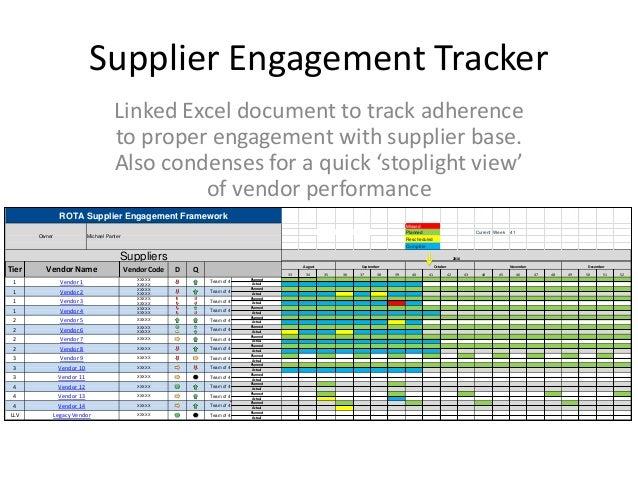 Supplier Engagement Tracker