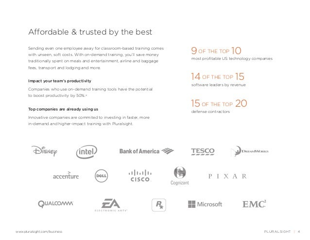 Pluralsight for Business