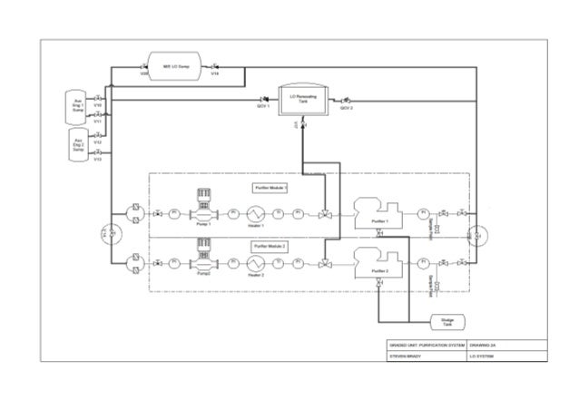 graded unit project fuel purification final report online submission