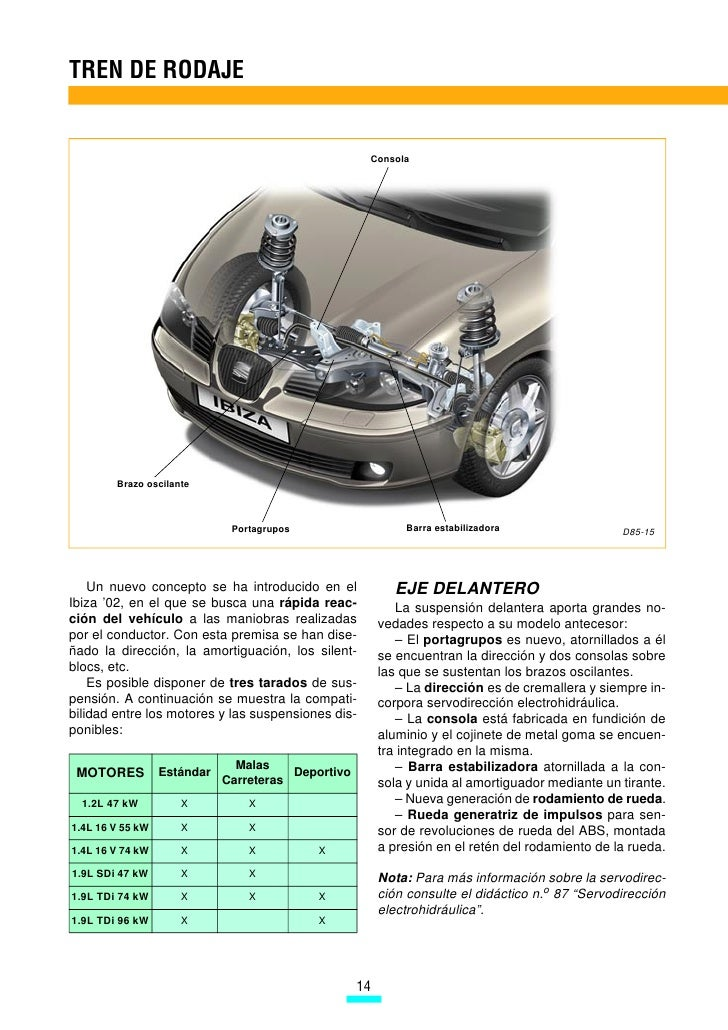 085 ibiza 2002 pdf rh es slideshare net seat ibiza 2003 manual download seat ibiza 2003 manual pdf