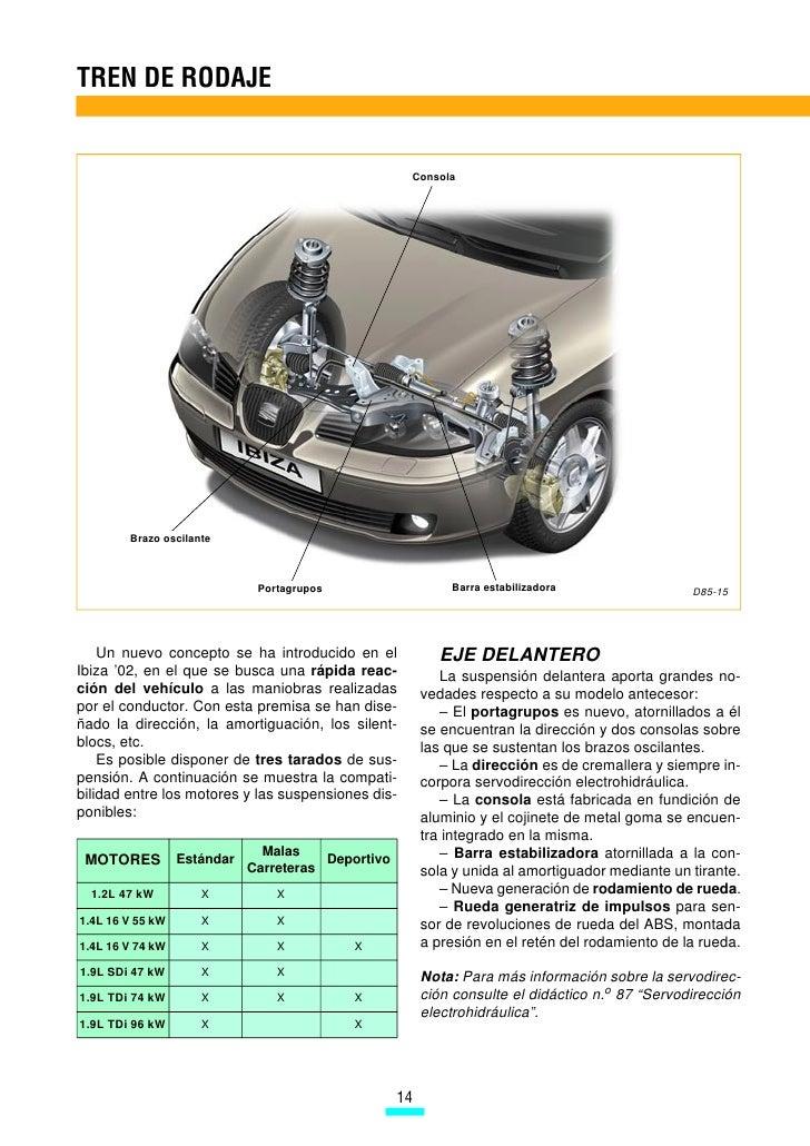 085 ibiza 2002 pdf rh es slideshare net manual de usuario seat ibiza 2002 pdf Seat Ibiza 2002 Vin.kody