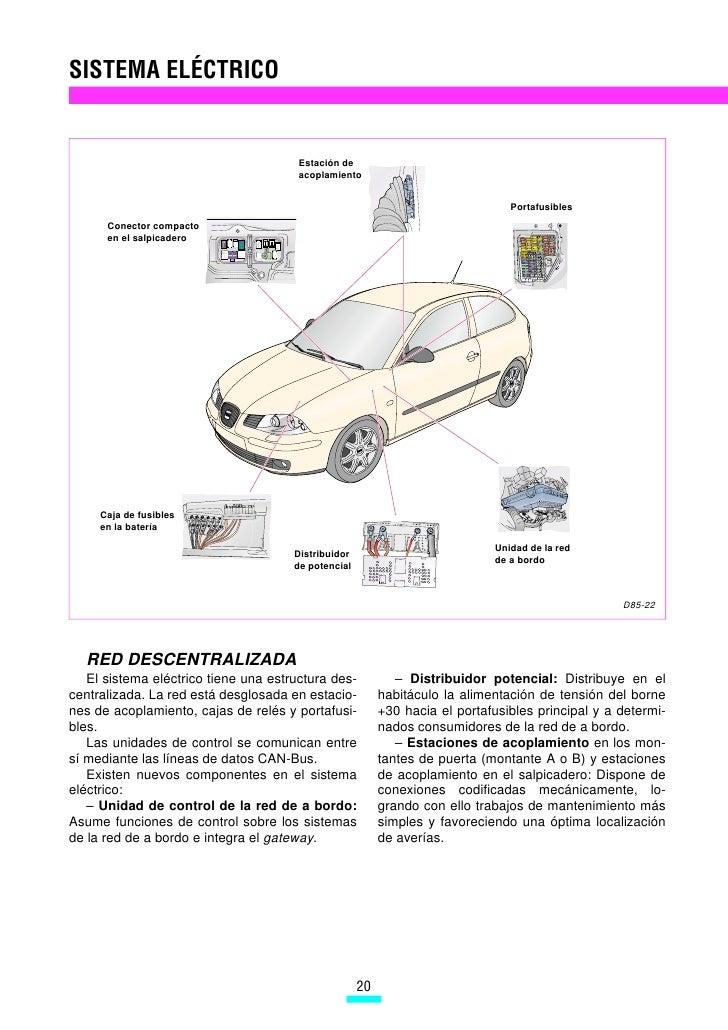 085 ibiza 2002 pdf rh es slideshare net Carro Electrico Motor Sistema Electrico De Una Casa