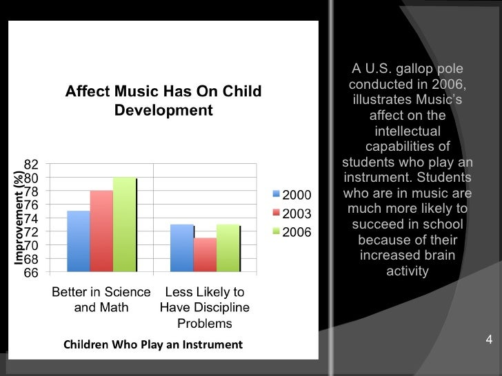 how does music affects us How music affects us - a medley from music advocacy action kit, provided by the selmer company for school reform sessions presented by tim lautzenheiser and michael kumer at the 1999 midwest band and orchestra clinic in chicago  music can affect body temperature because of its influence.