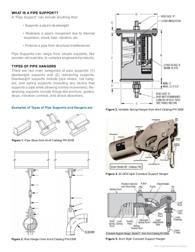 Load Indicator Pipe Hanger : In place pipe support load testing and hanger surveys part