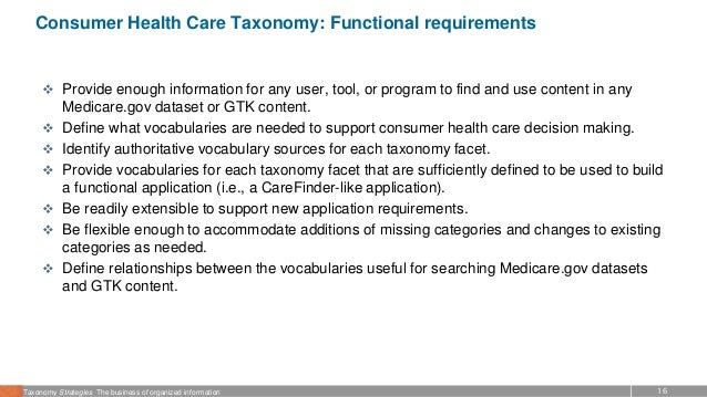 16Taxonomy Strategies The business of organized information Consumer Health Care Taxonomy: Functional requirements  Provi...