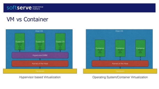 containerization Join eddie davila for an in-depth discussion in this video, containerization, part of supply chain foundations.