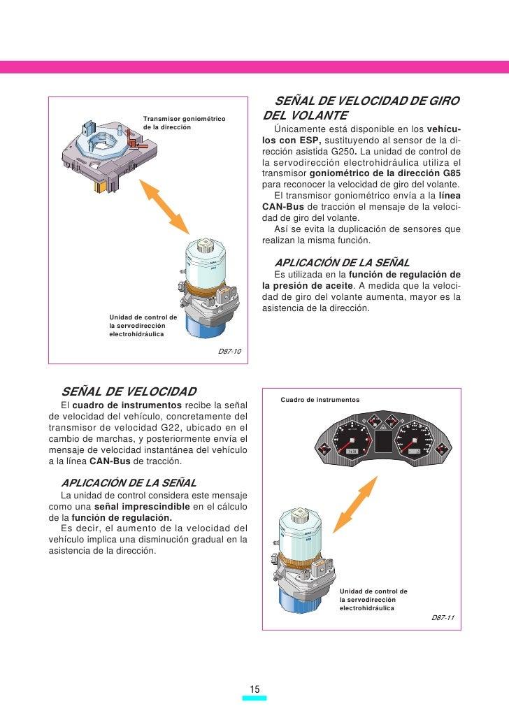 Servodireccion hidraulica pdf