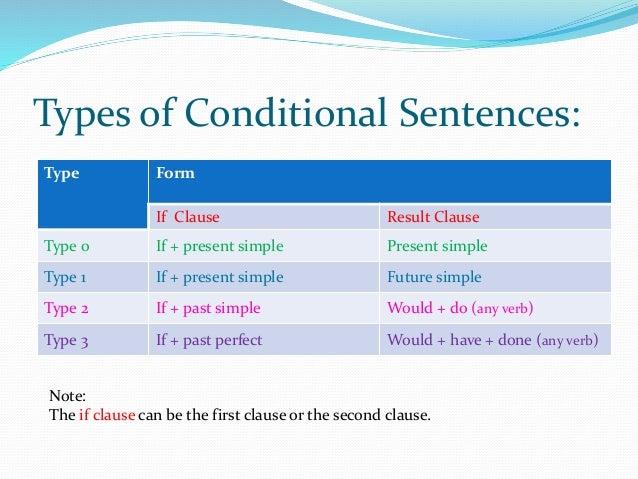 Conditional   English Grammar   EF